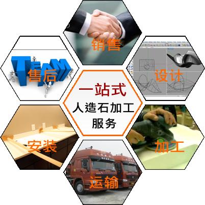 广州耀柏人造石加工厂